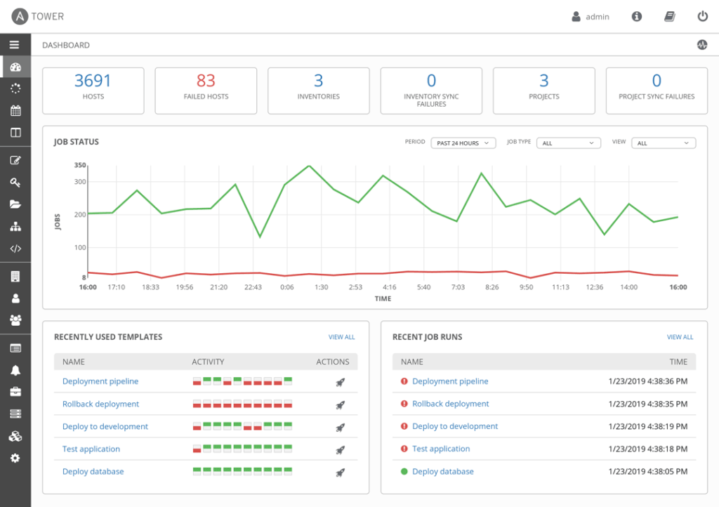 Ansible - Configuration management and application deployment tool