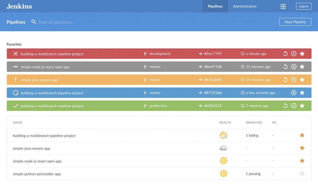 Jenkins - Release Management Software